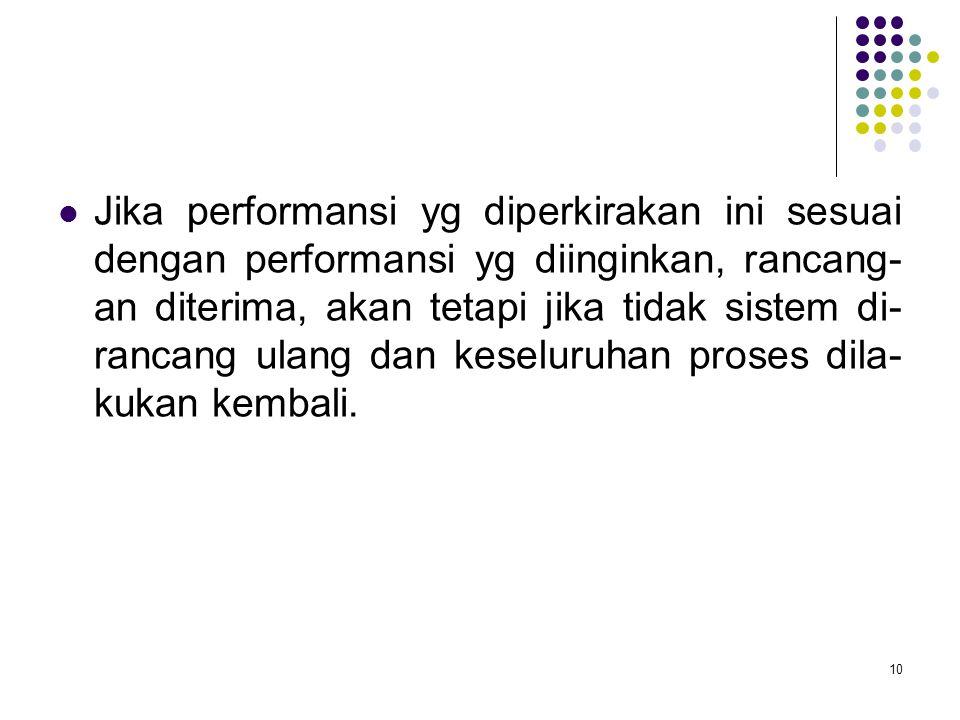 Jika performansi yg diperkirakan ini sesuai dengan performansi yg diinginkan, rancang-an diterima, akan tetapi jika tidak sistem di-rancang ulang dan keseluruhan proses dila-kukan kembali.