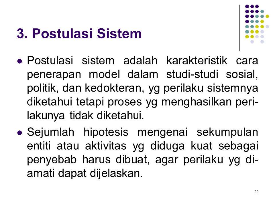 3. Postulasi Sistem