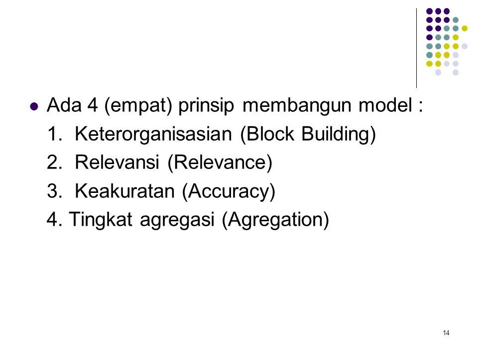 Ada 4 (empat) prinsip membangun model :