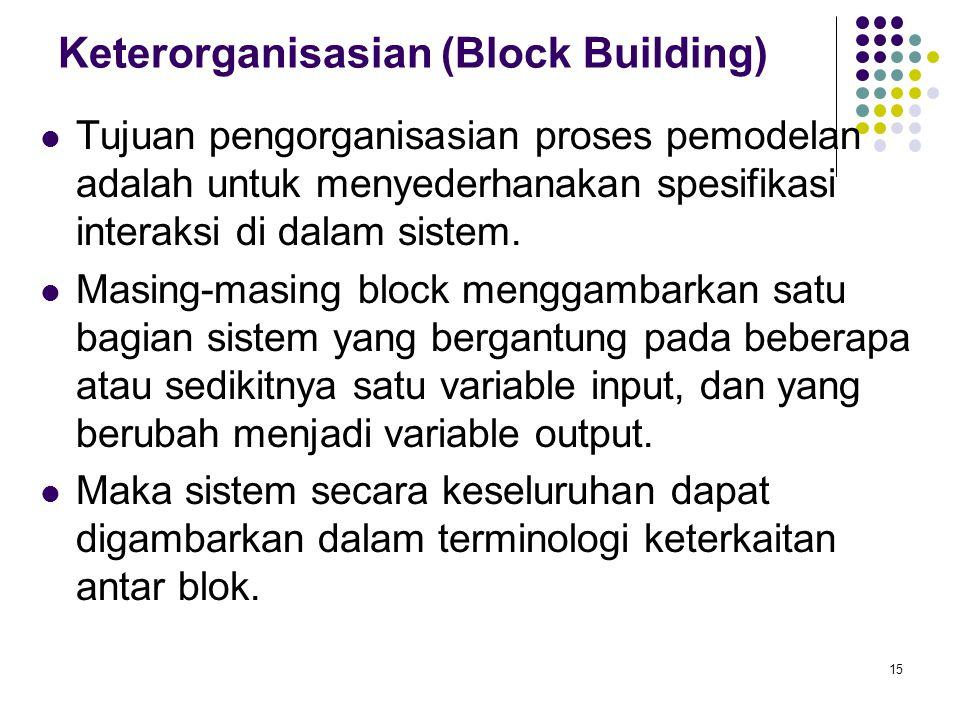 Keterorganisasian (Block Building)