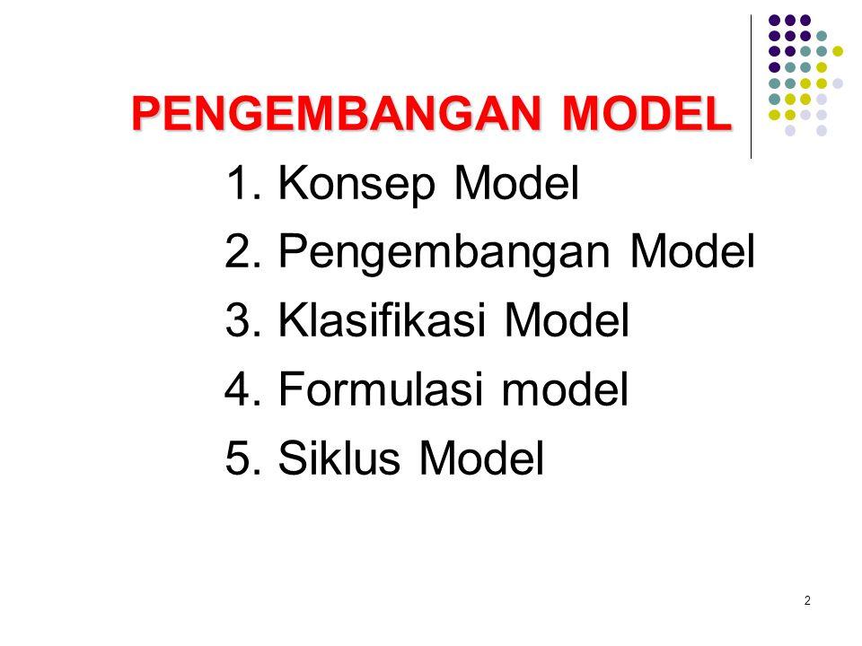 PENGEMBANGAN MODEL 1. Konsep Model. 2. Pengembangan Model. 3. Klasifikasi Model. 4. Formulasi model.