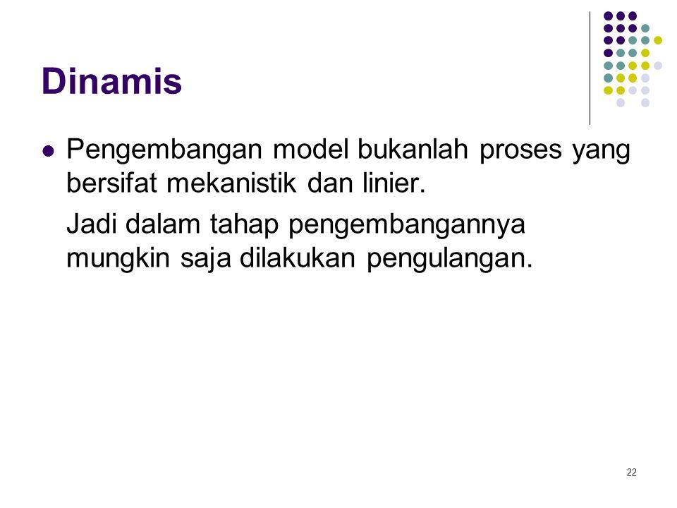 Dinamis Pengembangan model bukanlah proses yang bersifat mekanistik dan linier.