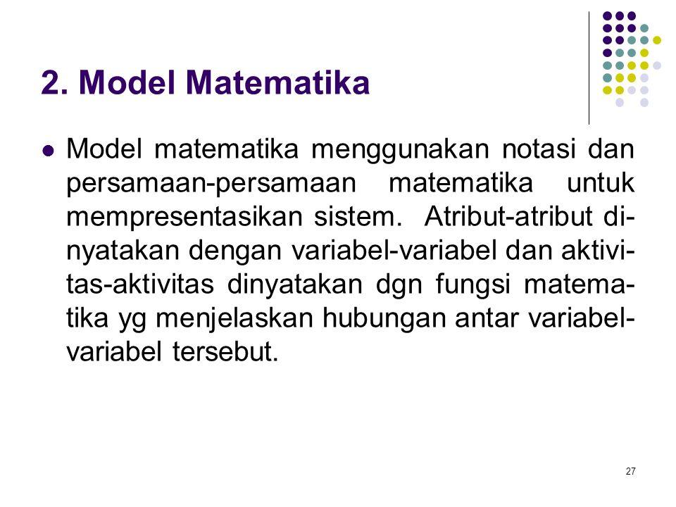 2. Model Matematika