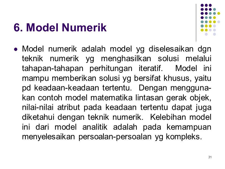 6. Model Numerik