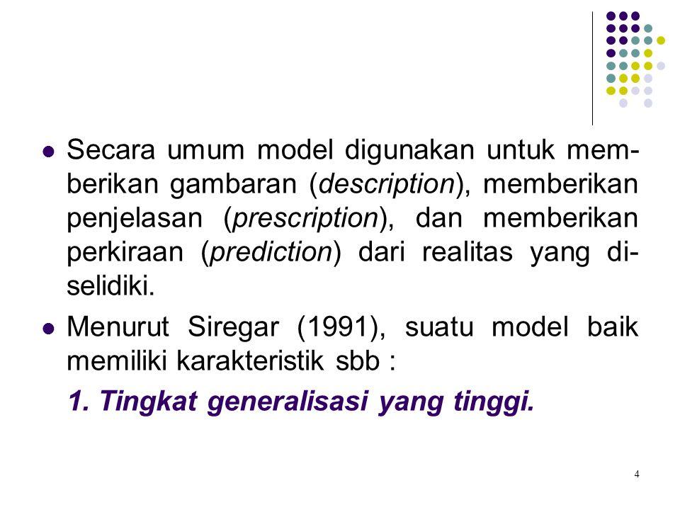 Secara umum model digunakan untuk mem-berikan gambaran (description), memberikan penjelasan (prescription), dan memberikan perkiraan (prediction) dari realitas yang di-selidiki.