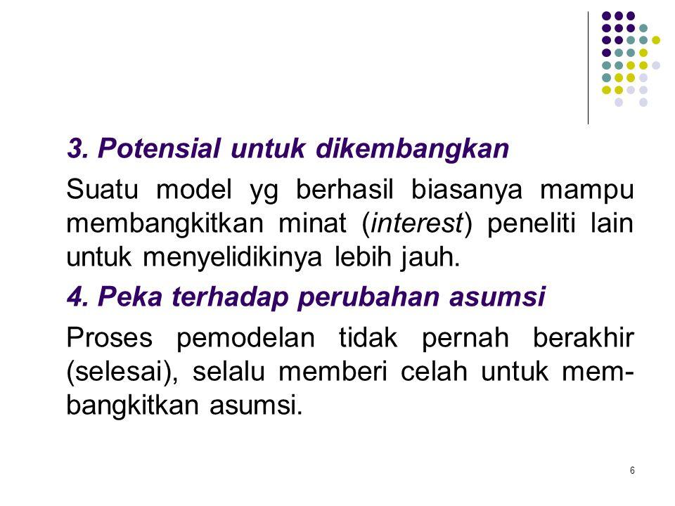 3. Potensial untuk dikembangkan