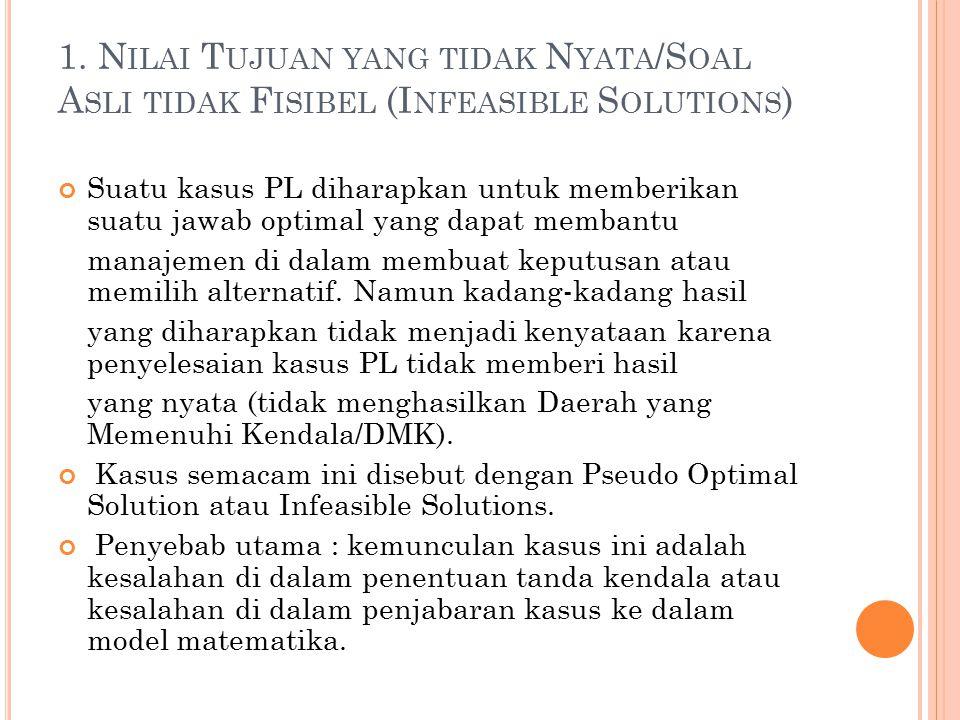 1. Nilai Tujuan yang tidak Nyata/Soal Asli tidak Fisibel (Infeasible Solutions)