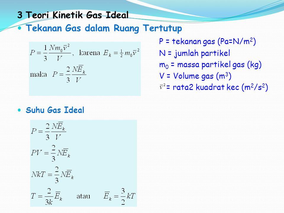 3 Teori Kinetik Gas Ideal Tekanan Gas dalam Ruang Tertutup