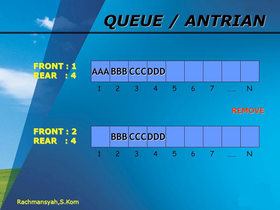 QUEUE / ANTRIAN AAA BBB CCC DDD BBB CCC DDD FRONT : 1 REAR : 4