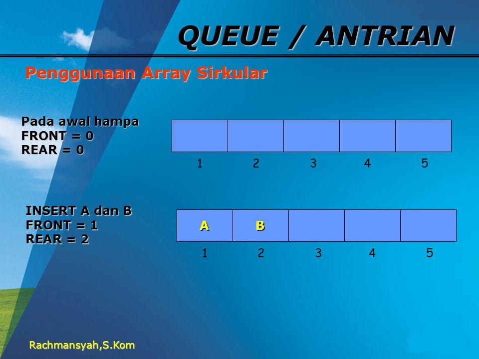 QUEUE / ANTRIAN Penggunaan Array Sirkular Pada awal hampa FRONT = 0