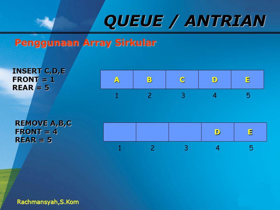QUEUE / ANTRIAN Penggunaan Array Sirkular INSERT C,D,E FRONT = 1