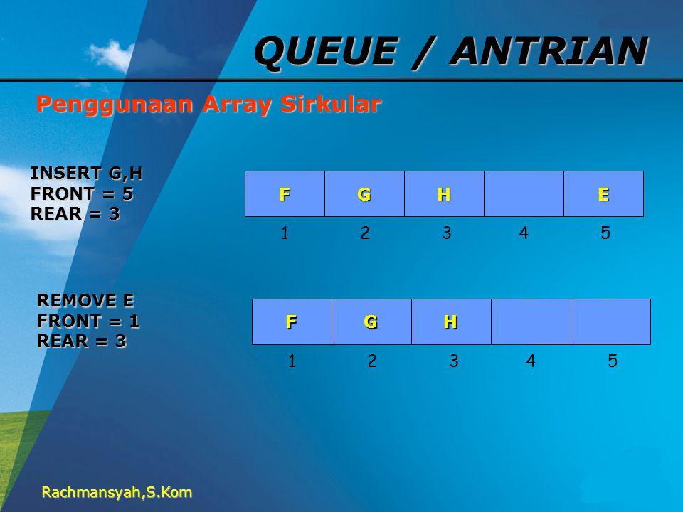 QUEUE / ANTRIAN Penggunaan Array Sirkular INSERT G,H FRONT = 5