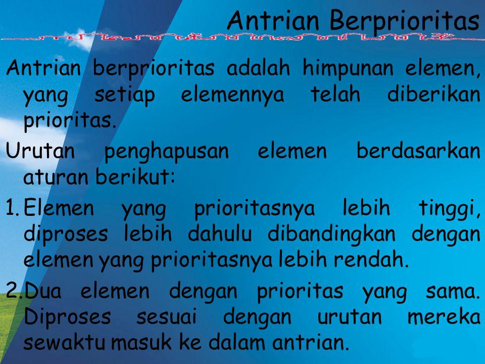 Antrian Berprioritas Antrian berprioritas adalah himpunan elemen, yang setiap elemennya telah diberikan prioritas.