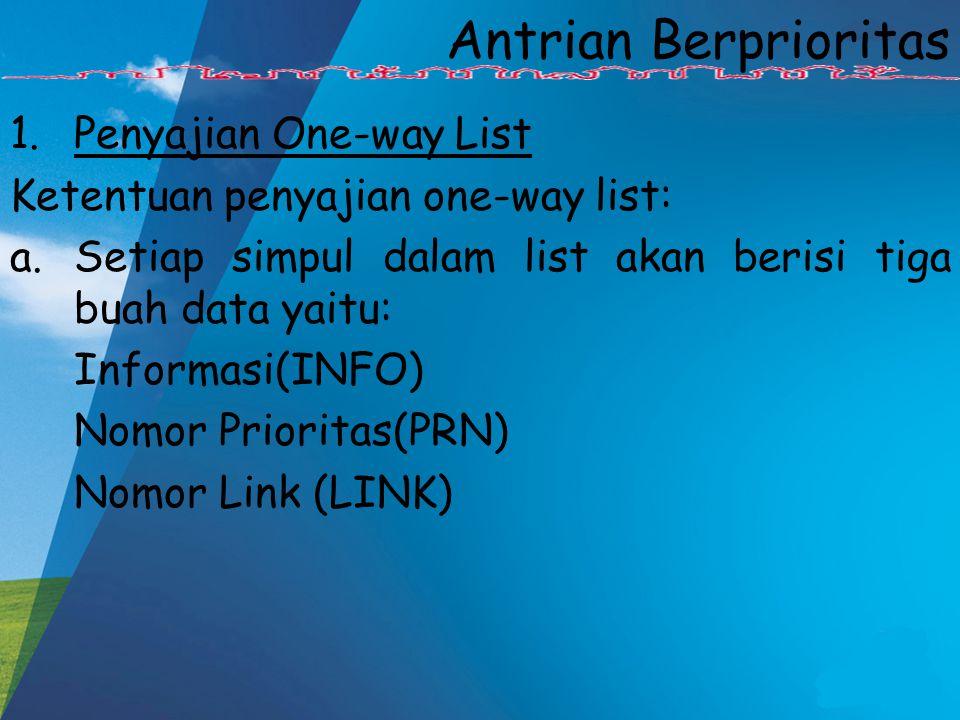 Antrian Berprioritas Penyajian One-way List
