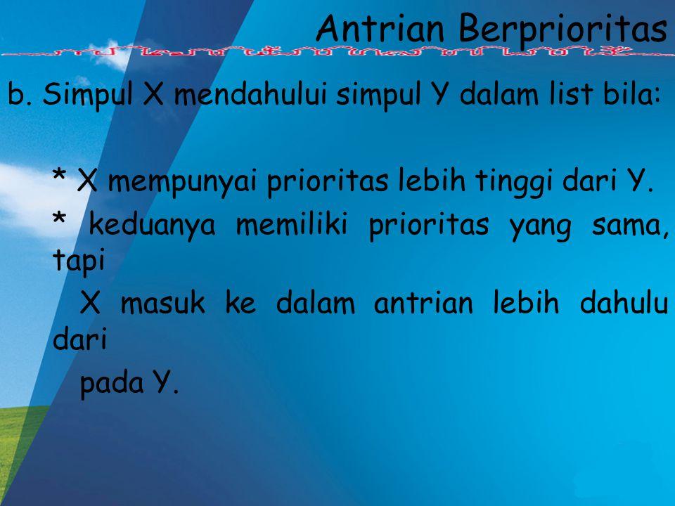 Antrian Berprioritas b. Simpul X mendahului simpul Y dalam list bila: