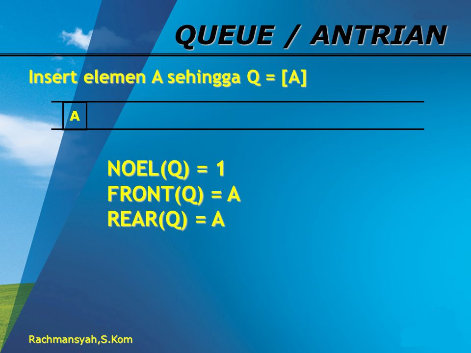 QUEUE / ANTRIAN NOEL(Q) = 1 FRONT(Q) = A REAR(Q) = A