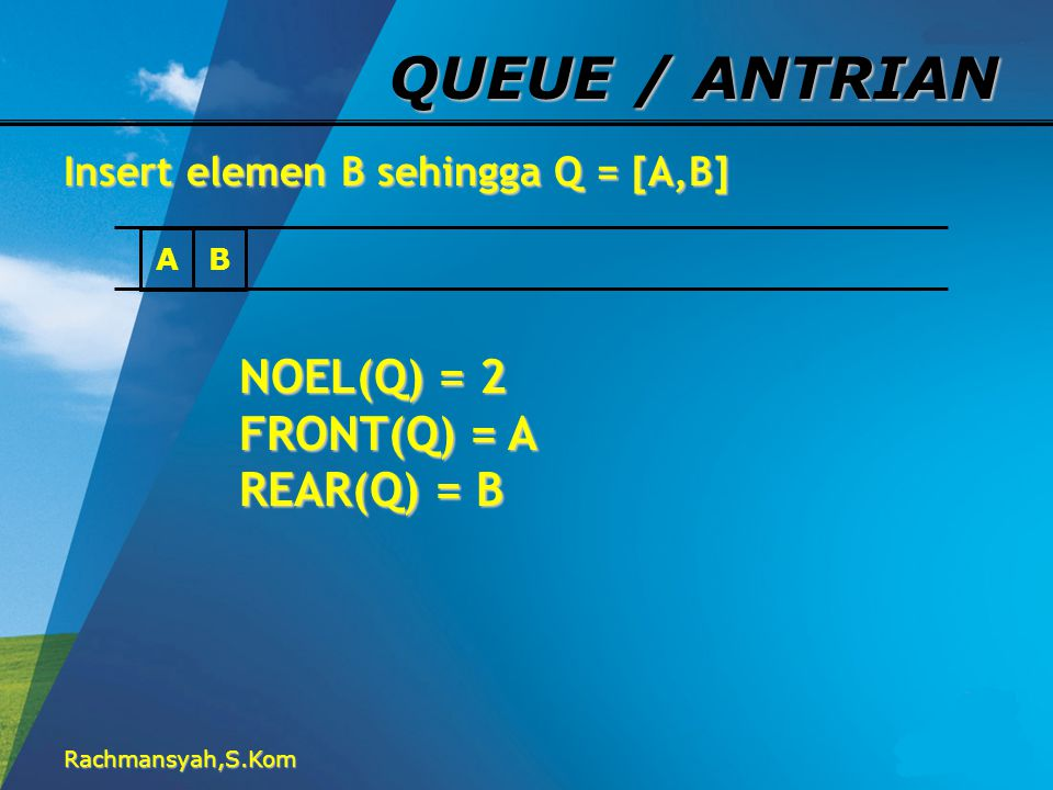QUEUE / ANTRIAN NOEL(Q) = 2 FRONT(Q) = A REAR(Q) = B