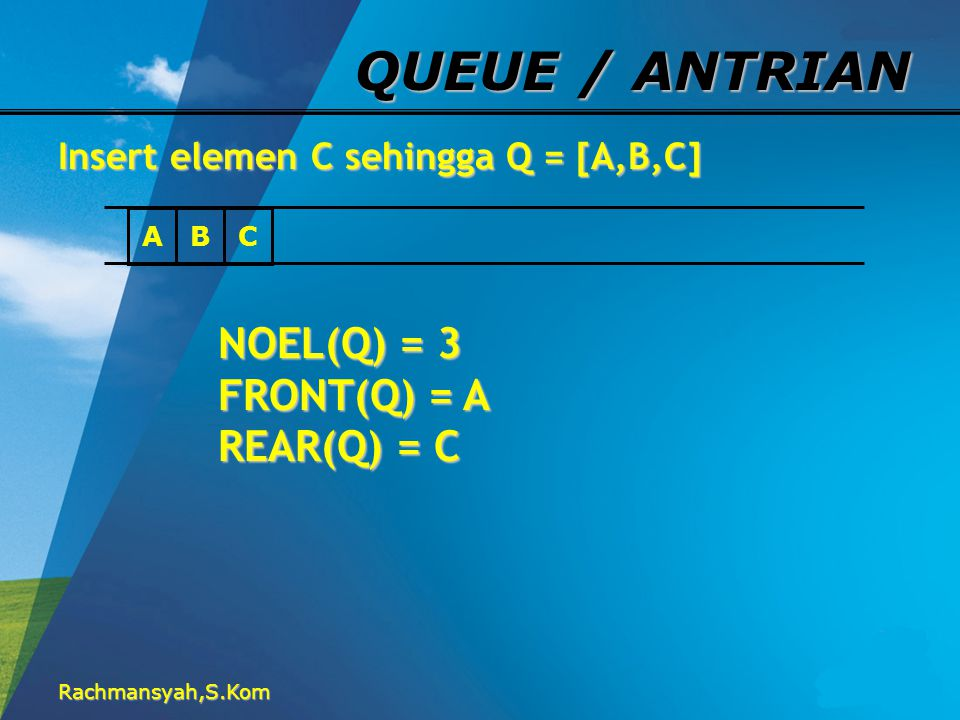 QUEUE / ANTRIAN NOEL(Q) = 3 FRONT(Q) = A REAR(Q) = C