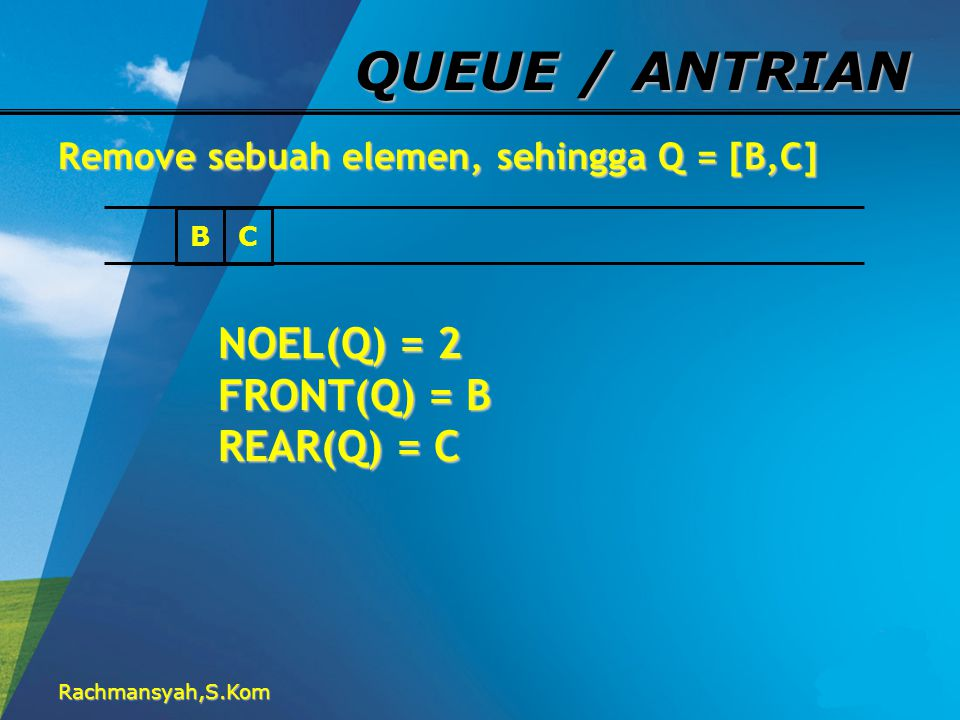 QUEUE / ANTRIAN NOEL(Q) = 2 FRONT(Q) = B REAR(Q) = C