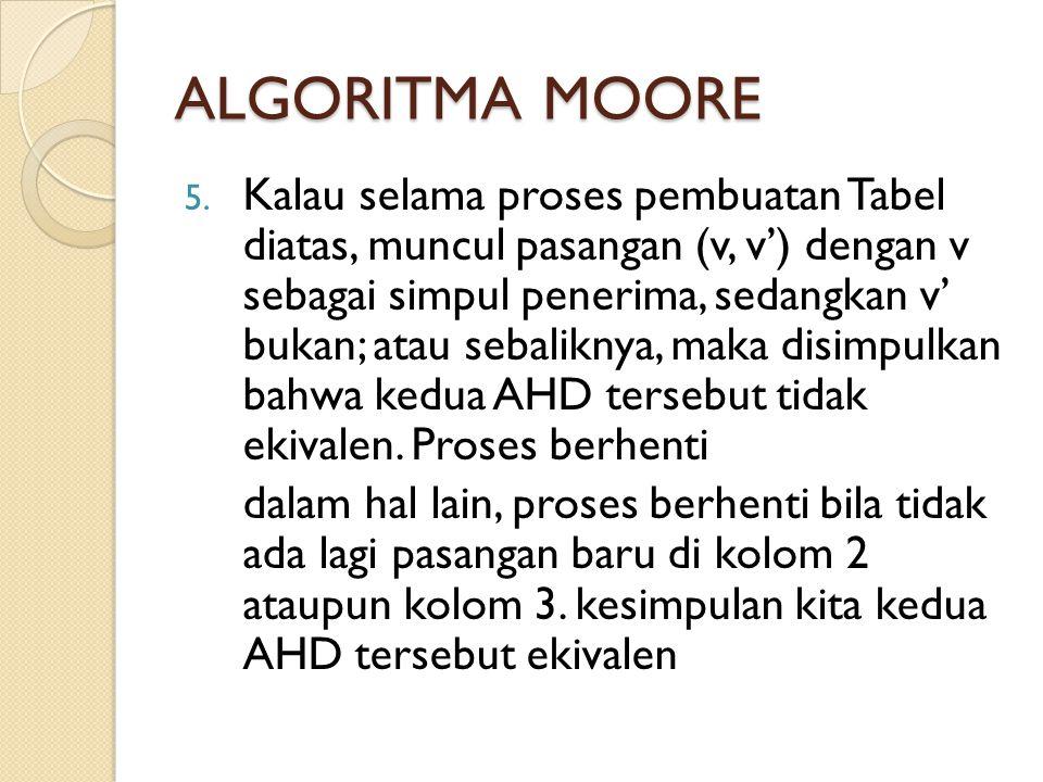 ALGORITMA MOORE