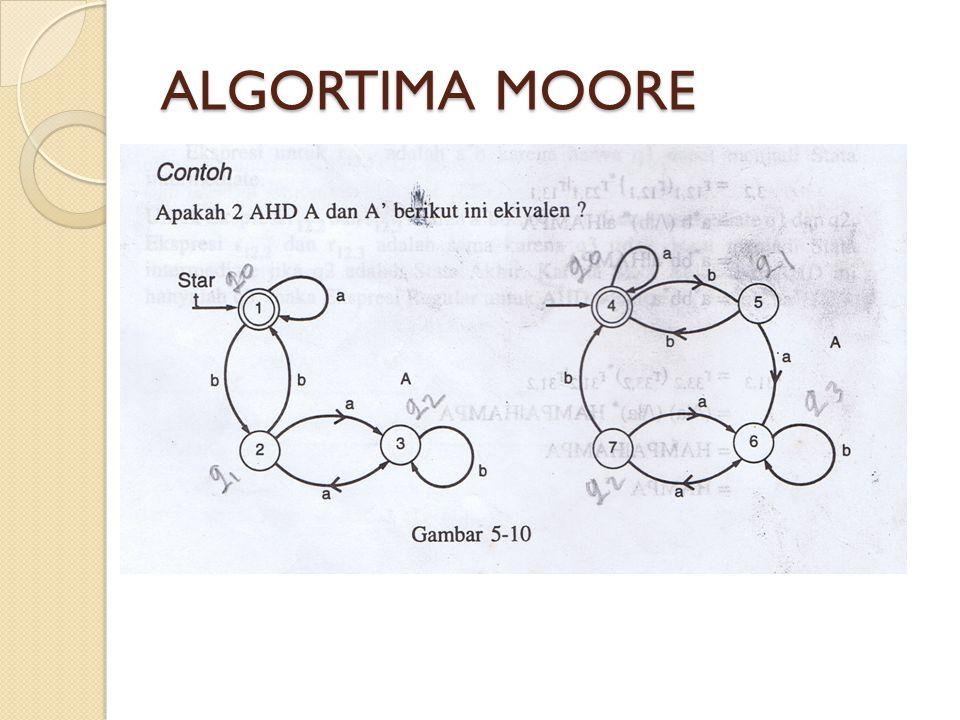 ALGORTIMA MOORE