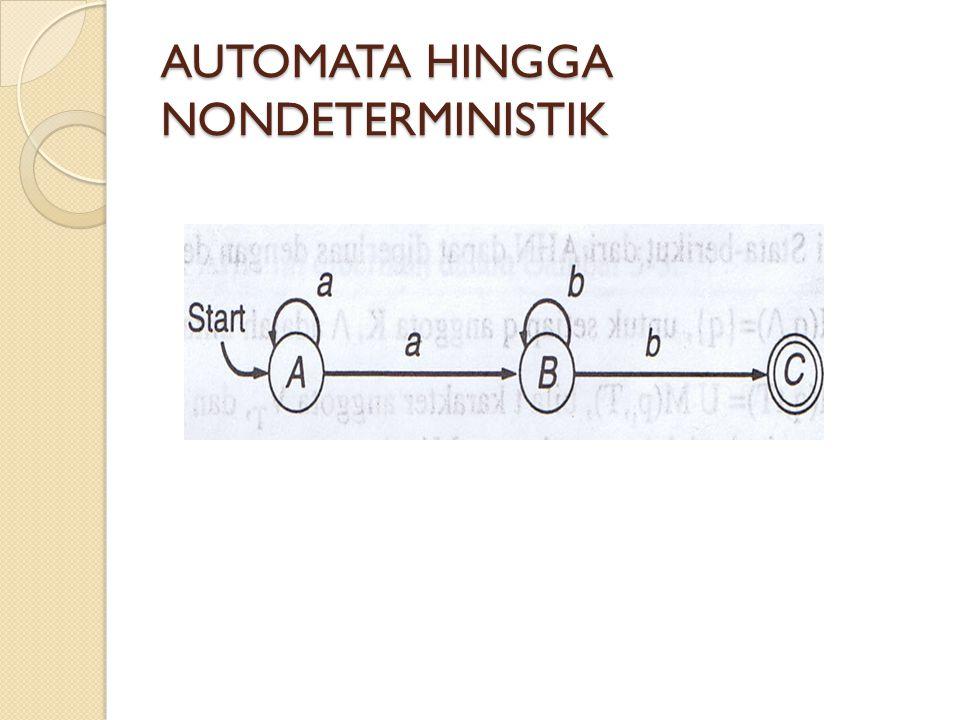 AUTOMATA HINGGA NONDETERMINISTIK