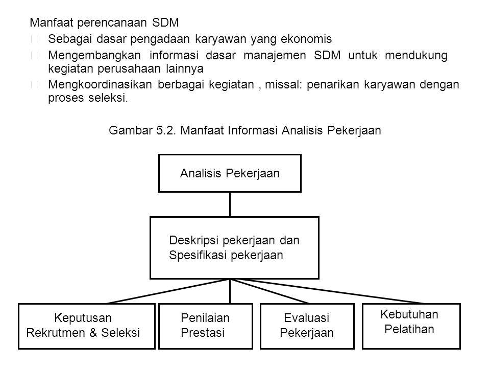 Manfaat perencanaan SDM