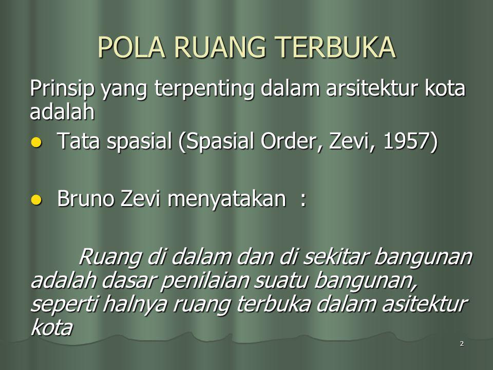 POLA RUANG TERBUKA Prinsip yang terpenting dalam arsitektur kota adalah. Tata spasial (Spasial Order, Zevi, 1957)