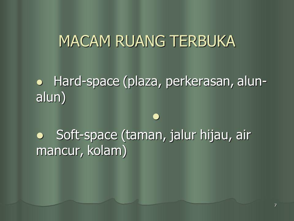 MACAM RUANG TERBUKA Soft-space (taman, jalur hijau, air mancur, kolam)