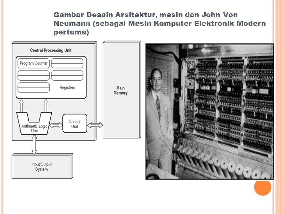Gambar Desain Arsitektur, mesin dan John Von Neumann (sebagai Mesin Komputer Elektronik Modern pertama)