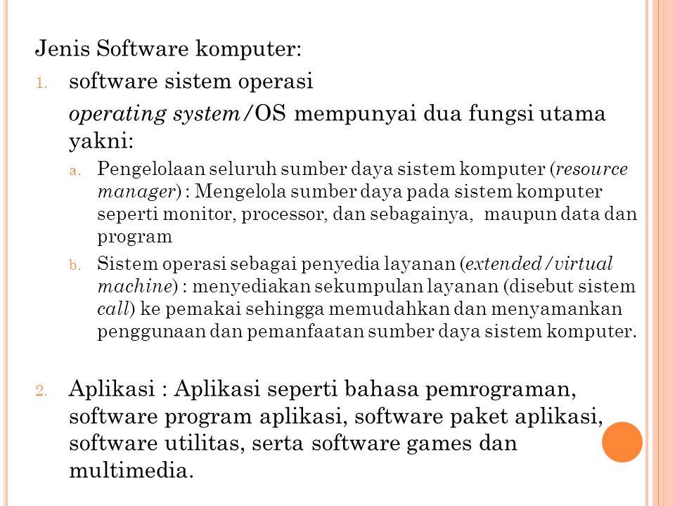 Jenis Software komputer: software sistem operasi