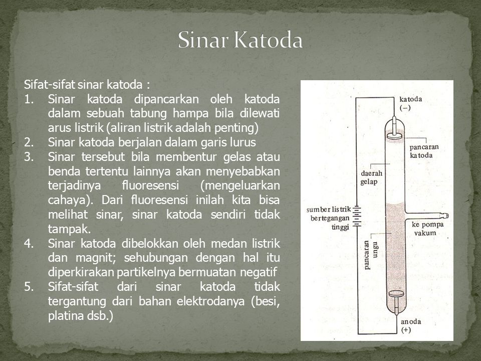 Sinar Katoda Sifat-sifat sinar katoda :