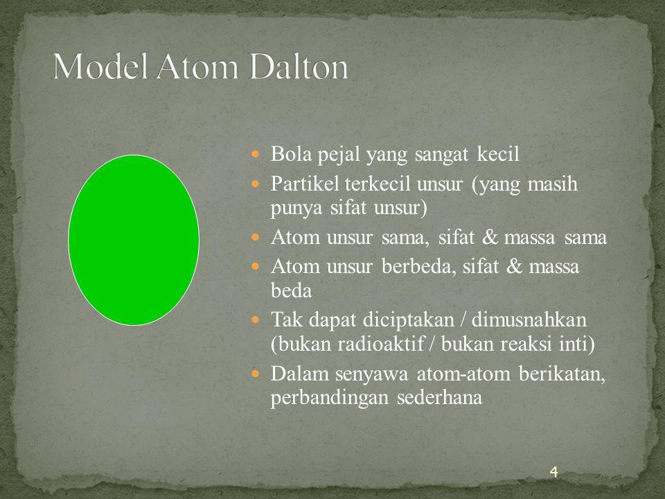 Model Atom Dalton Bola pejal yang sangat kecil