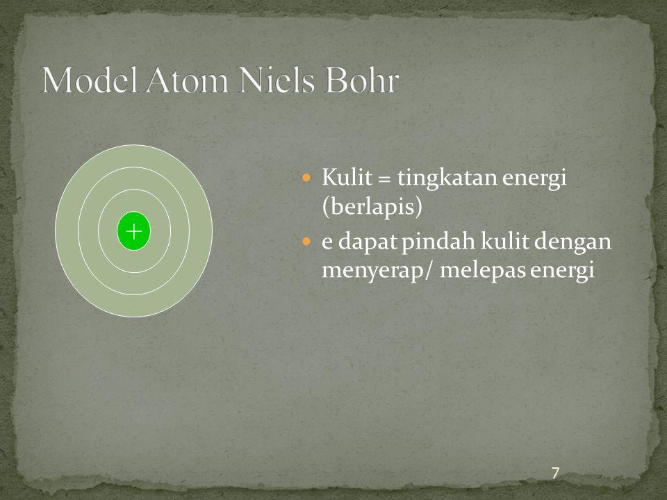 Model Atom Niels Bohr + + Kulit = tingkatan energi (berlapis)