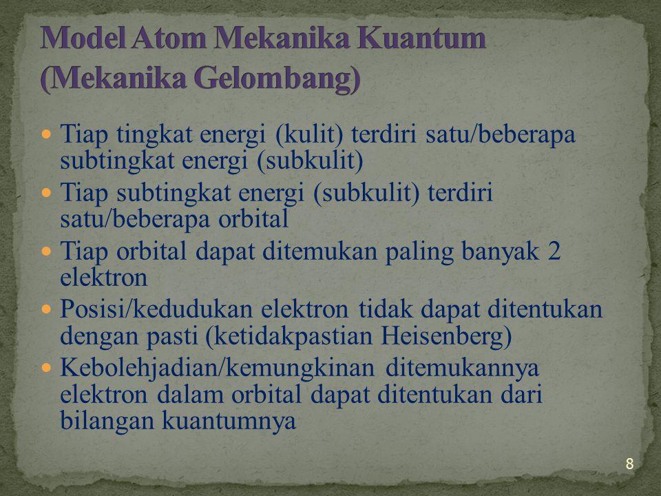 Model Atom Mekanika Kuantum (Mekanika Gelombang)