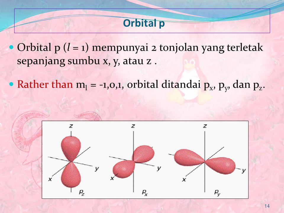 Orbital p Orbital p (l = 1) mempunyai 2 tonjolan yang terletak sepanjang sumbu x, y, atau z .
