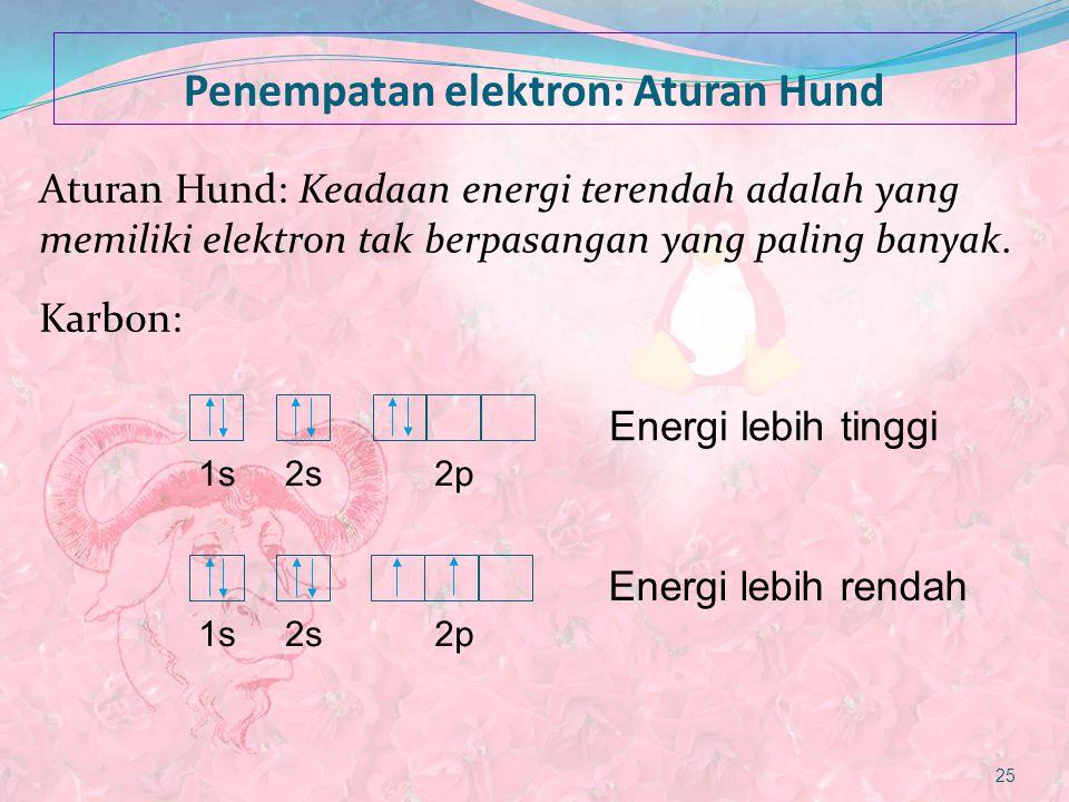 Penempatan elektron: Aturan Hund