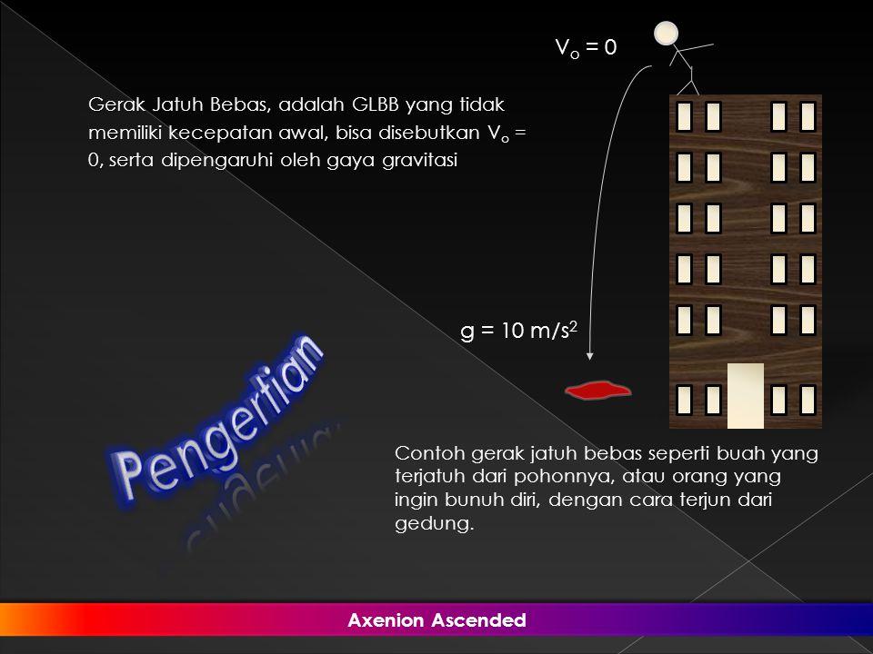 Vo = 0 Gerak Jatuh Bebas, adalah GLBB yang tidak memiliki kecepatan awal, bisa disebutkan Vo = 0, serta dipengaruhi oleh gaya gravitasi