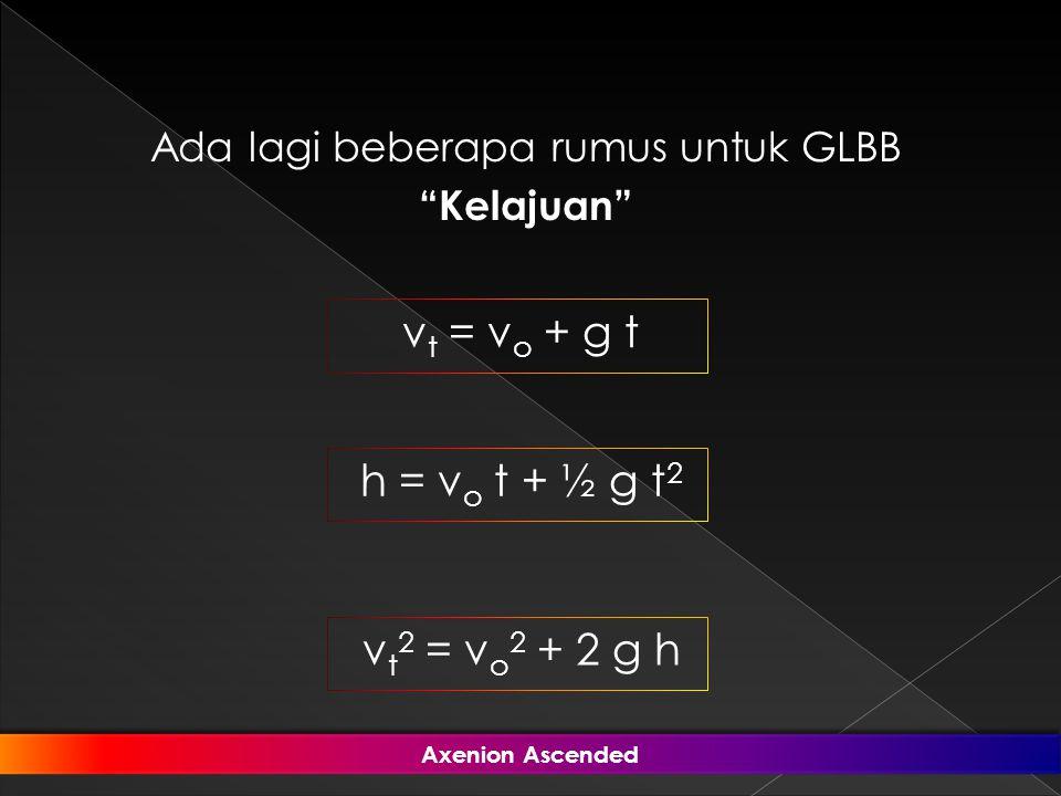 Ada lagi beberapa rumus untuk GLBB Kelajuan