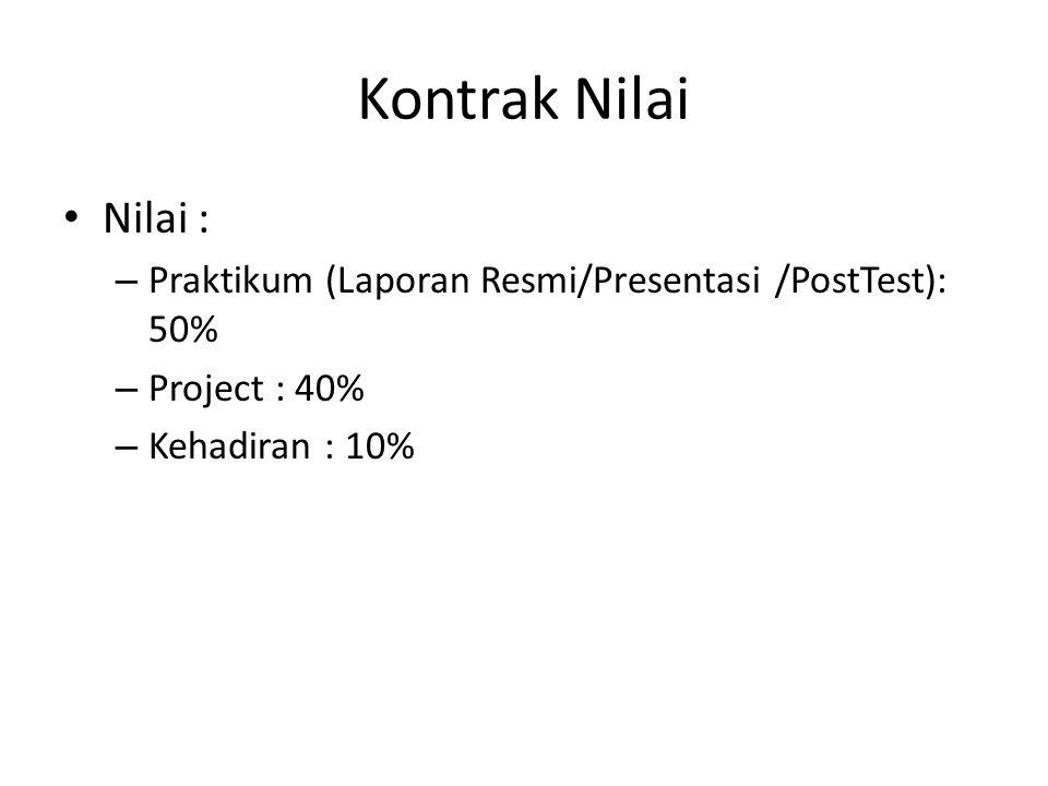 Kontrak Nilai Nilai : Praktikum (Laporan Resmi/Presentasi /PostTest): 50% Project : 40% Kehadiran : 10%