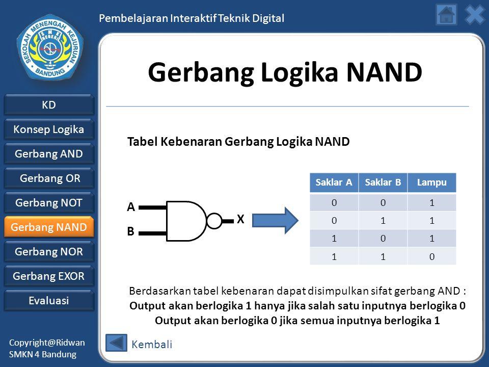 Gerbang Logika NAND Tabel Kebenaran Gerbang Logika NAND A X B