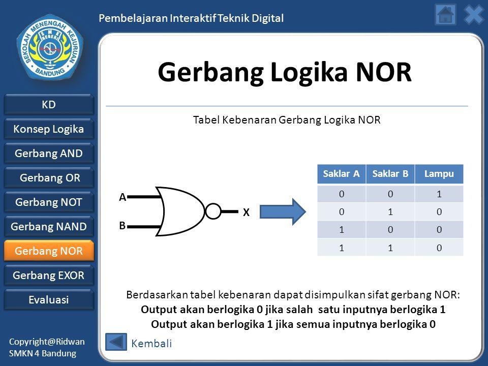 Gerbang Logika NOR Tabel Kebenaran Gerbang Logika NOR A X B