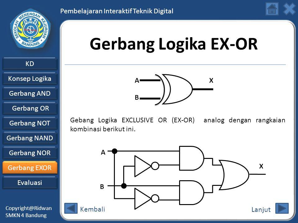 Gerbang Logika EX-OR A B X