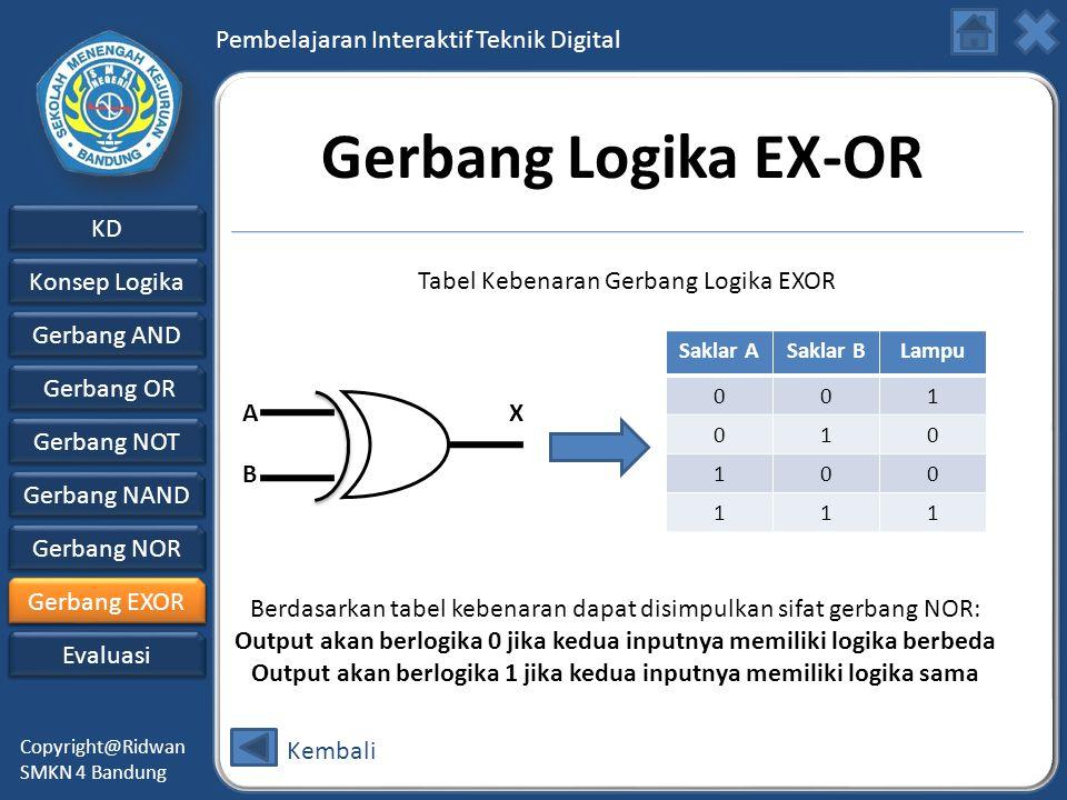 Gerbang Logika EX-OR Tabel Kebenaran Gerbang Logika EXOR A B X