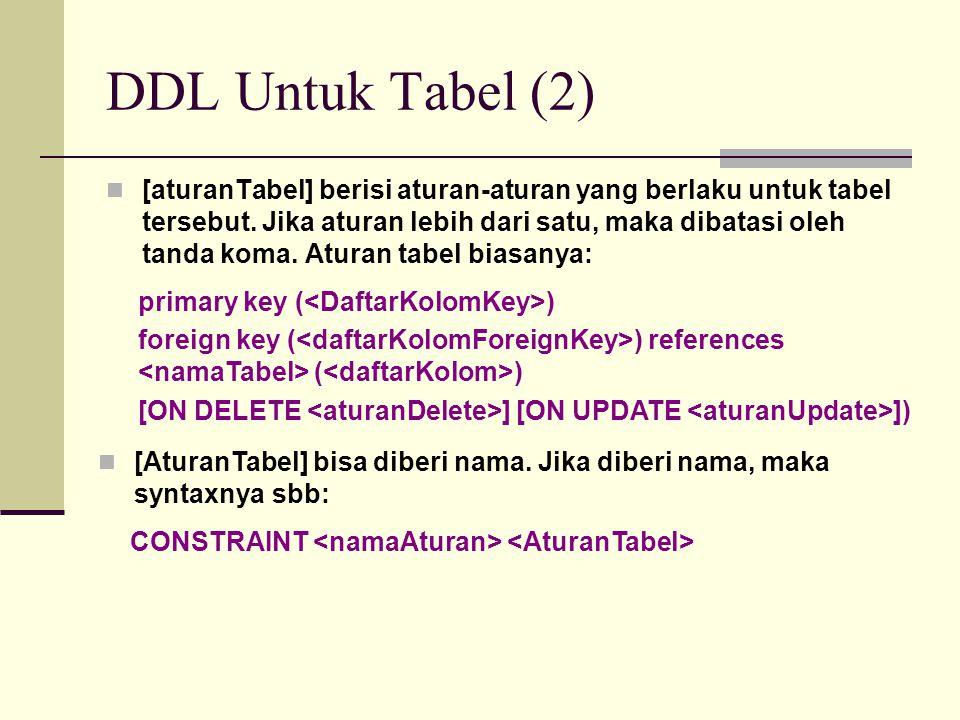 DDL Untuk Tabel (2)