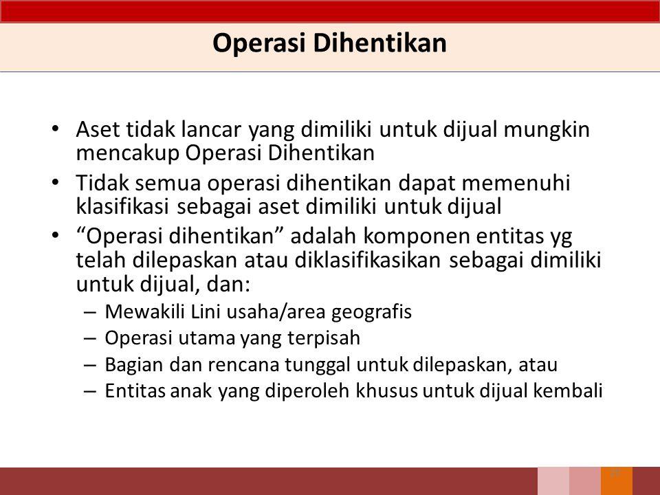 Operasi Dihentikan Aset tidak lancar yang dimiliki untuk dijual mungkin mencakup Operasi Dihentikan.