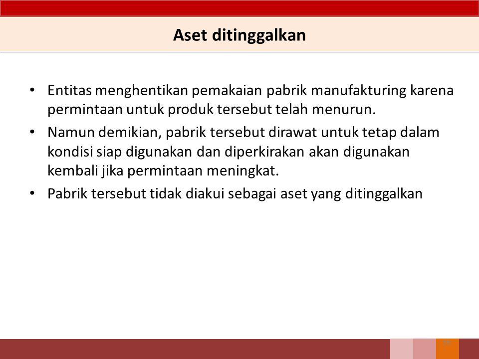 Aset ditinggalkan Entitas menghentikan pemakaian pabrik manufakturing karena permintaan untuk produk tersebut telah menurun.
