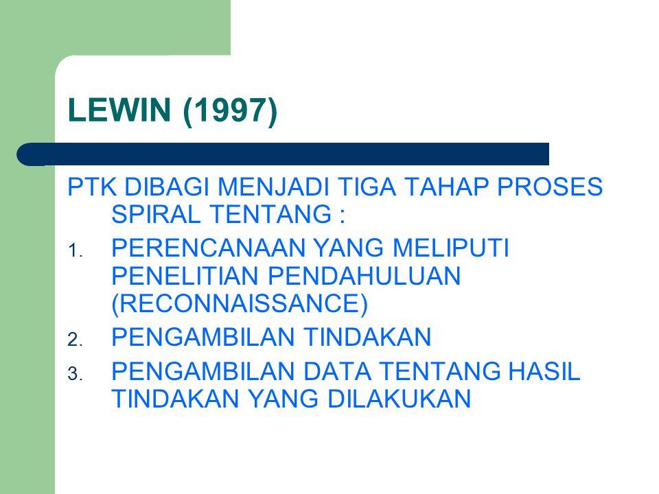LEWIN (1997) PTK DIBAGI MENJADI TIGA TAHAP PROSES SPIRAL TENTANG :