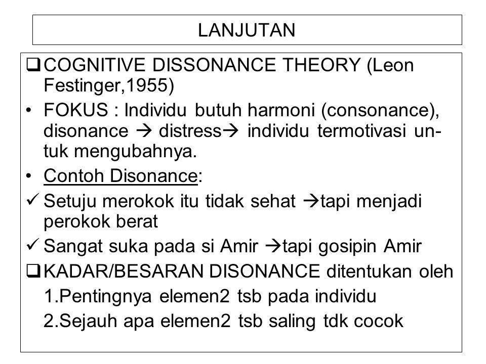 LANJUTAN COGNITIVE DISSONANCE THEORY (Leon Festinger,1955)