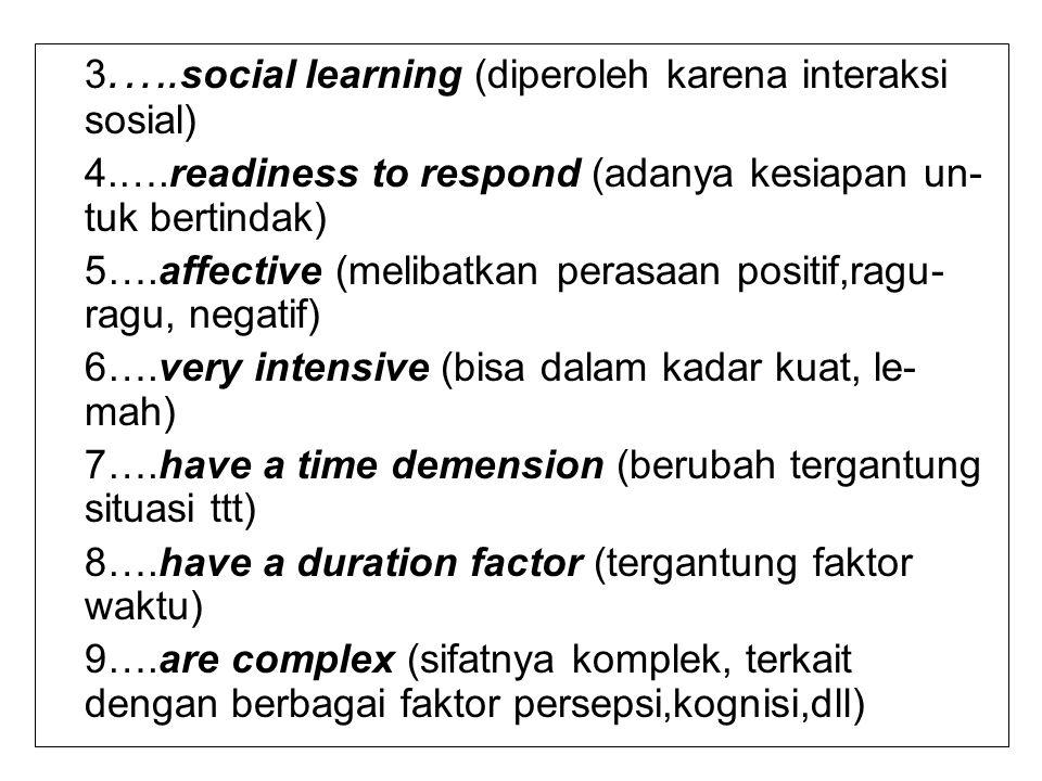 3.….social learning (diperoleh karena interaksi sosial)